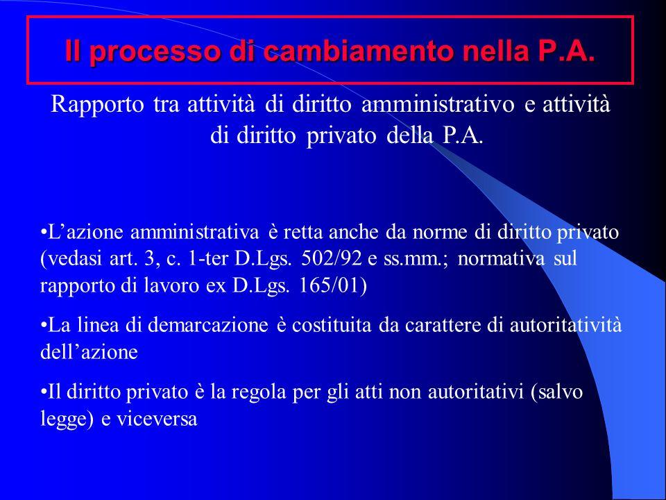 Il processo di cambiamento nella P.A. Rapporto tra attività di diritto amministrativo e attività di diritto privato della P.A. Lazione amministrativa