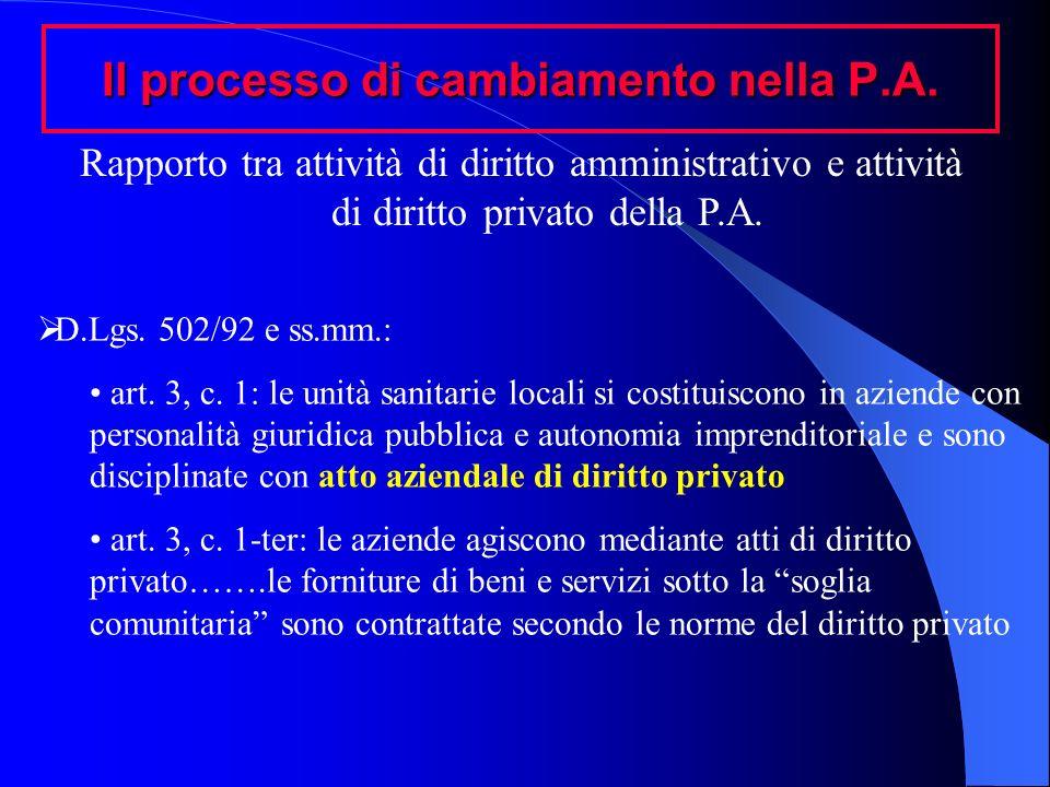 Il processo di cambiamento nella P.A. Rapporto tra attività di diritto amministrativo e attività di diritto privato della P.A. D.Lgs. 502/92 e ss.mm.: