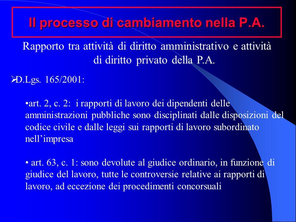 Il processo di cambiamento nella P.A. Rapporto tra attività di diritto amministrativo e attività di diritto privato della P.A. D.Lgs. 165/2001: art. 2