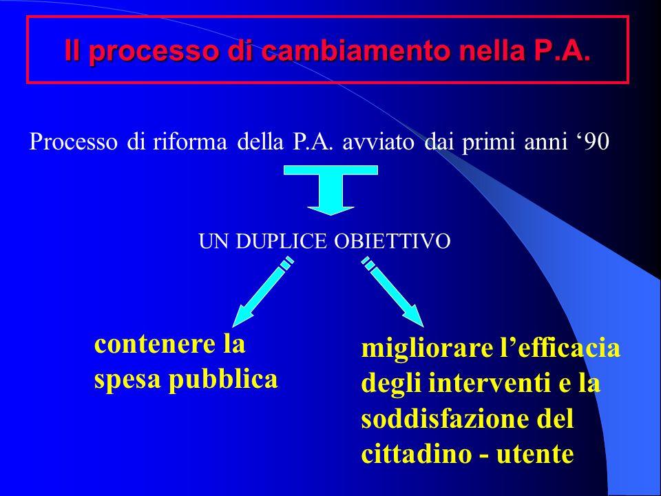 Il processo di cambiamento nella P.A. Processo di riforma della P.A. avviato dai primi anni 90 UN DUPLICE OBIETTIVO contenere la spesa pubblica miglio