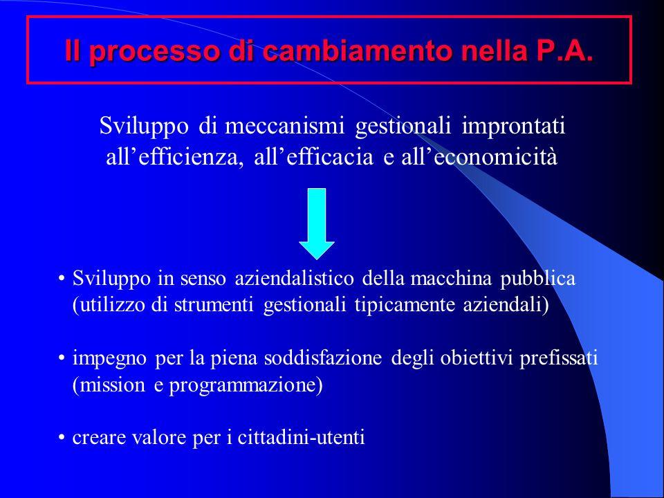 Il processo di cambiamento nella P.A. Sviluppo di meccanismi gestionali improntati allefficienza, allefficacia e alleconomicità Sviluppo in senso azie