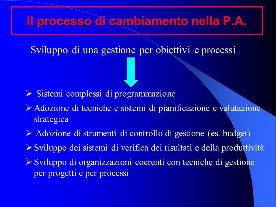 Il processo di cambiamento nella P.A. Sviluppo di una gestione per obiettivi e processi Sistemi complessi di programmazione Adozione di tecniche e sis