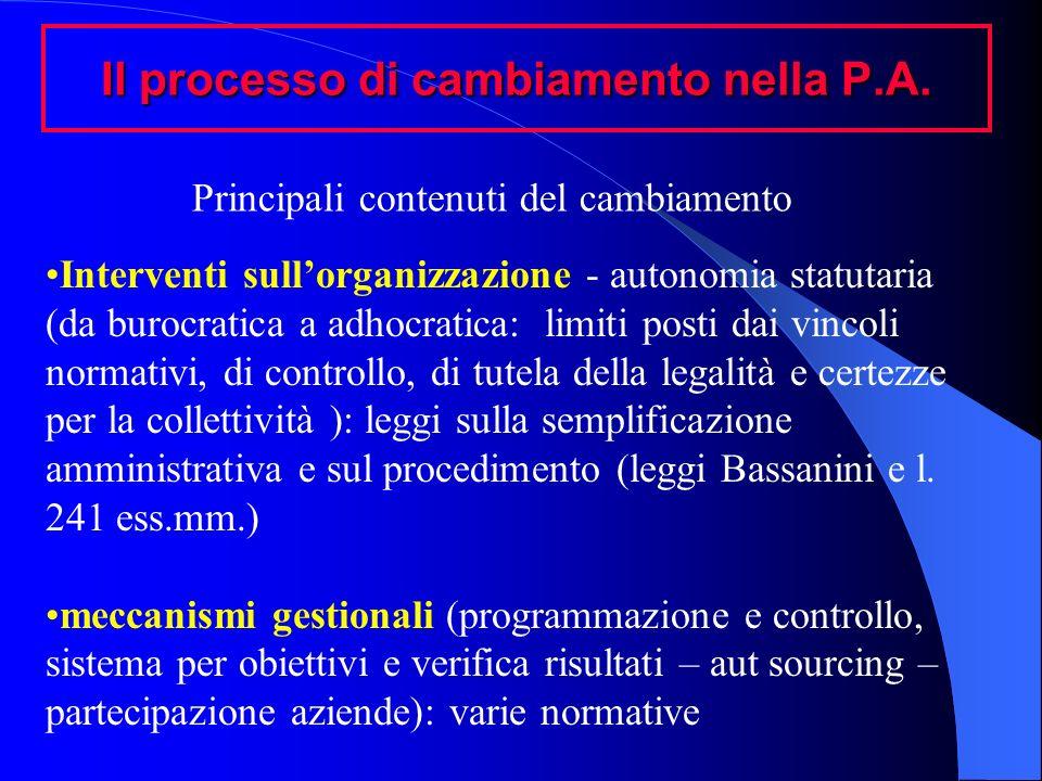 Il processo di cambiamento nella P.A. Interventi sullorganizzazione - autonomia statutaria (da burocratica a adhocratica: limiti posti dai vincoli nor