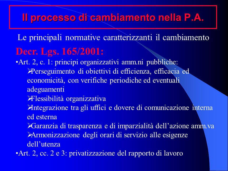 Il processo di cambiamento nella P.A. Decr. Lgs. 165/2001: Art. 2, c. 1: principi organizzativi amm.ni pubbliche: Perseguimento di obiettivi di effici