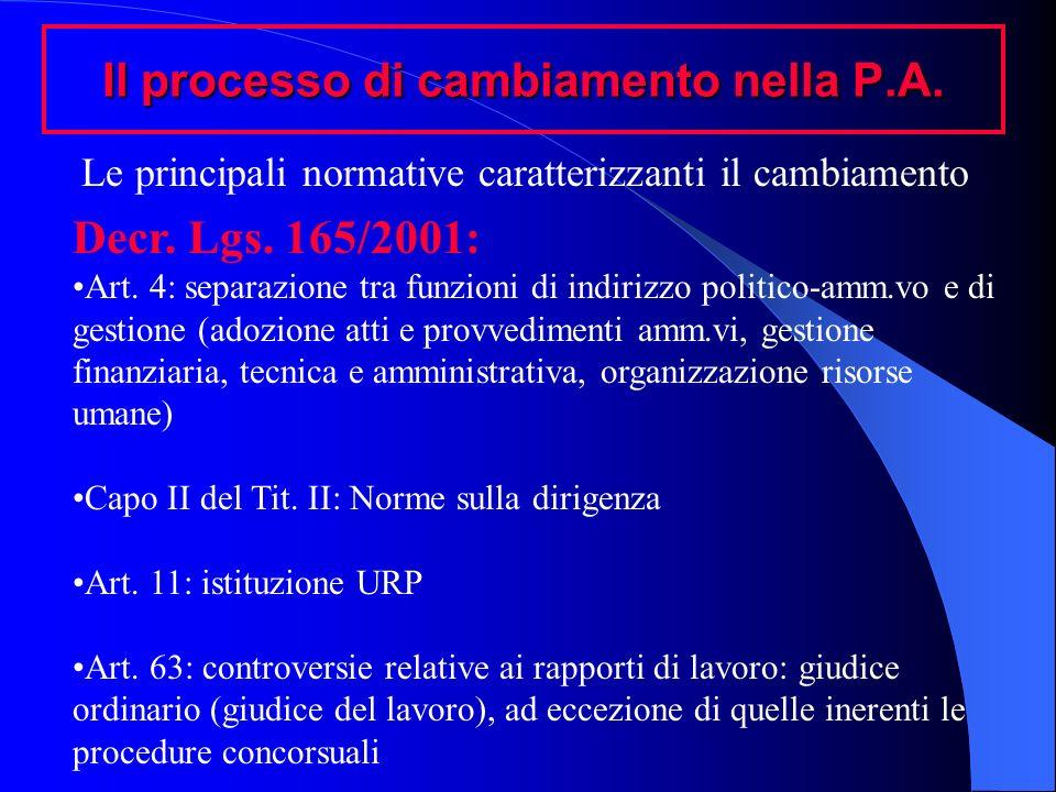 Il processo di cambiamento nella P.A. Decr. Lgs. 165/2001: Art. 4: separazione tra funzioni di indirizzo politico-amm.vo e di gestione (adozione atti