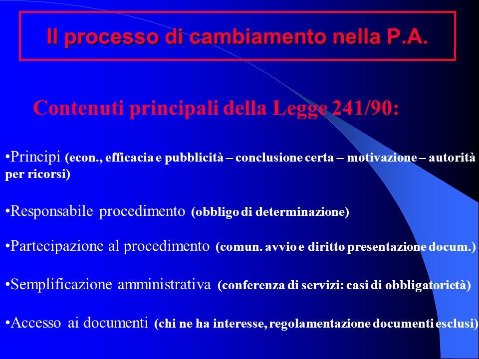 Il processo di cambiamento nella P.A. Contenuti principali della Legge 241/90: Principi (econ., efficacia e pubblicità – conclusione certa – motivazio