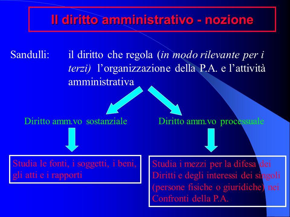 Il diritto amministrativo - nozione Sandulli:il diritto che regola (in modo rilevante per i terzi)lorganizzazione della P.A. e lattività amministrativ
