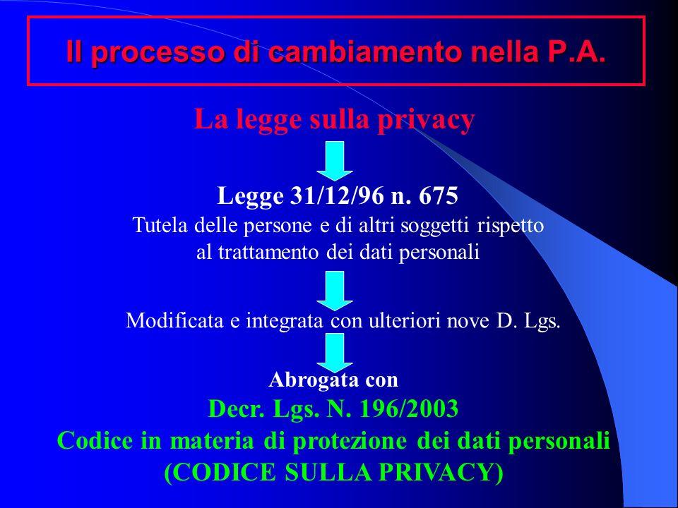 Il processo di cambiamento nella P.A. La legge sulla privacy Legge 31/12/96 n. 675 Tutela delle persone e di altri soggetti rispetto al trattamento de