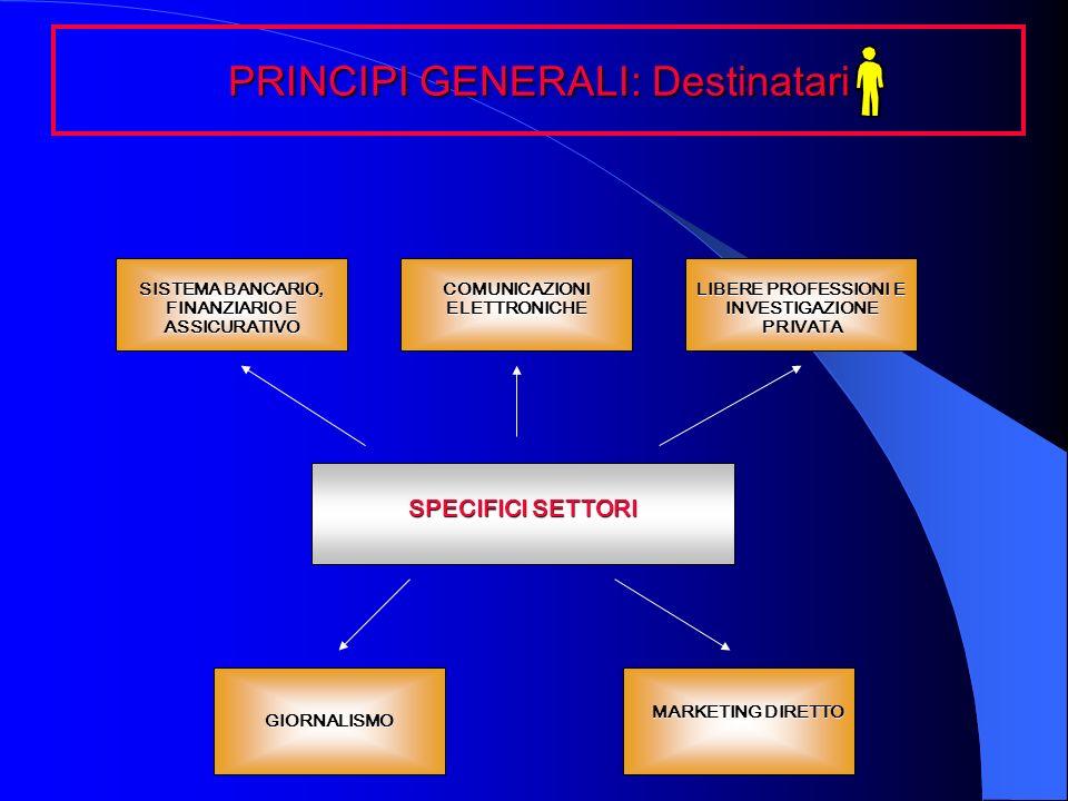 SPECIFICI SETTORI SISTEMA BANCARIO, FINANZIARIO E ASSICURATIVO COMUNICAZIONIELETTRONICHE LIBERE PROFESSIONI E INVESTIGAZIONE PRIVATA GIORNALISMO MARKE