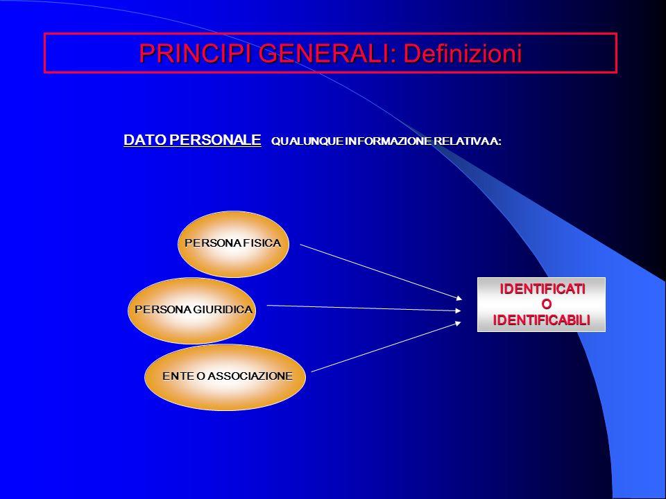 PRINCIPI GENERALI: Definizioni PERSONA FISICA PERSONA GIURIDICA ENTE O ASSOCIAZIONE DATO PERSONALE QUALUNQUE INFORMAZIONE RELATIVA A: IDENTIFICATI IDE