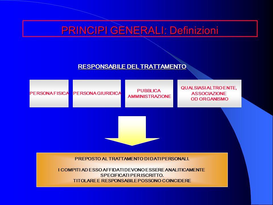 RESPONSABILE DEL TRATTAMENTO PRINCIPI GENERALI: Definizioni PERSONA FISICAPERSONA GIURIDICA PUBBLICA AMMINISTRAZIONE QUALSIASI ALTRO ENTE, ASSOCIAZION