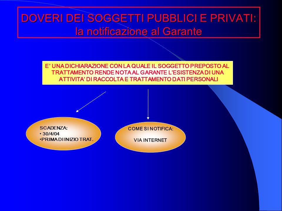DOVERI DEI SOGGETTI PUBBLICI E PRIVATI: la notificazione al Garante E UNA DICHIARAZIONE CON LA QUALE IL SOGGETTO PREPOSTO AL TRATTAMENTO RENDE NOTA AL