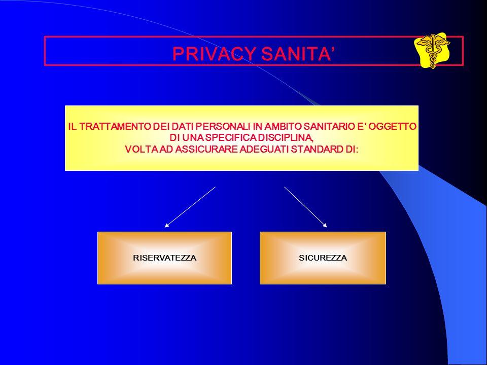 PRIVACY SANITA IL TRATTAMENTO DEI DATI PERSONALI IN AMBITO SANITARIO E OGGETTO DI UNA SPECIFICA DISCIPLINA, VOLTA AD ASSICURARE ADEGUATI STANDARD DI: