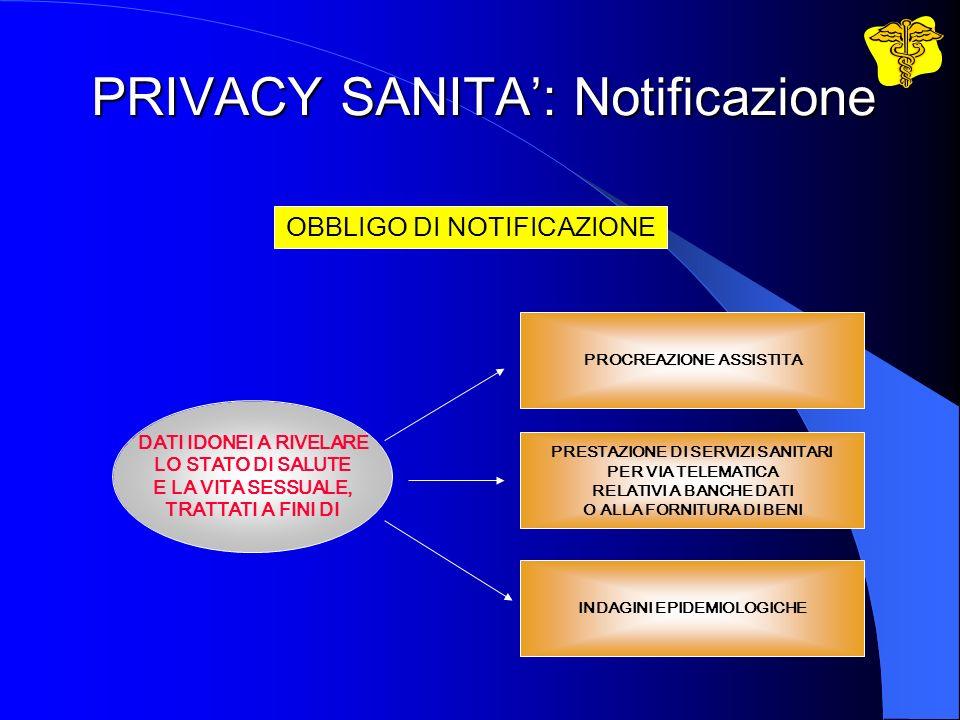 PRIVACY SANITA: Notificazione DATI IDONEI A RIVELARE LO STATO DI SALUTE E LA VITA SESSUALE, TRATTATI A FINI DI PROCREAZIONE ASSISTITA PRESTAZIONE DI S
