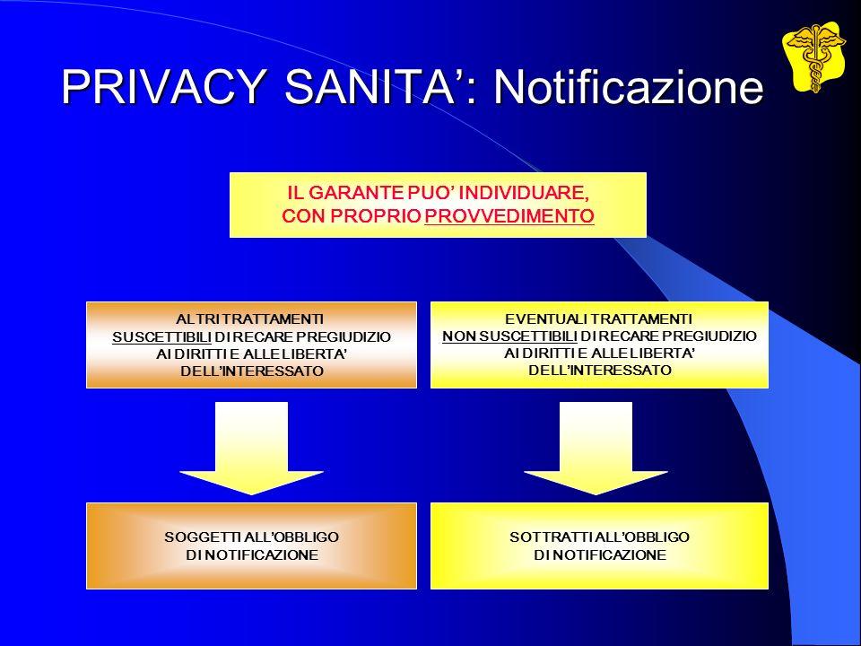 PRIVACY SANITA: Notificazione IL GARANTE PUO INDIVIDUARE, CON PROPRIO PROVVEDIMENTO ALTRI TRATTAMENTI SUSCETTIBILI DI RECARE PREGIUDIZIO AI DIRITTI E