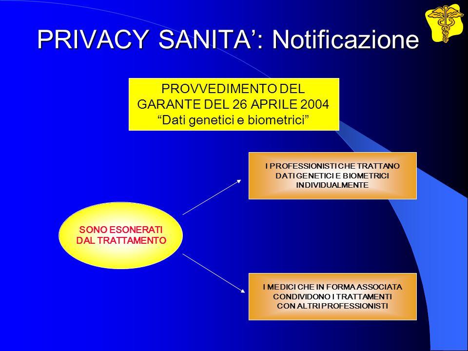 PRIVACY SANITA: Notificazione SONO ESONERATI DAL TRATTAMENTO I PROFESSIONISTI CHE TRATTANO DATI GENETICI E BIOMETRICI INDIVIDUALMENTE I MEDICI CHE IN