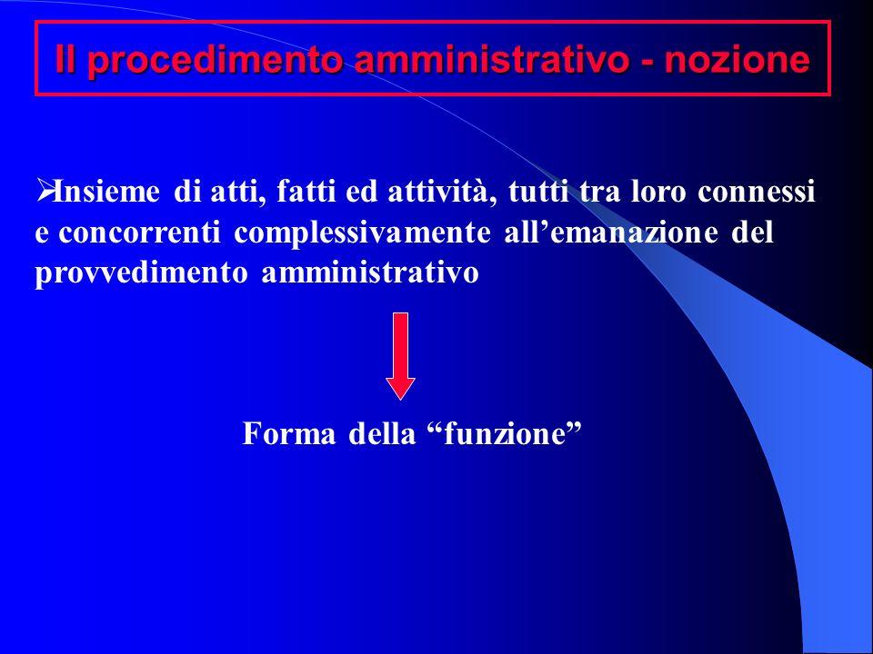 Il procedimento amministrativo - nozione Insieme di atti, fatti ed attività, tutti tra loro connessi e concorrenti complessivamente allemanazione del