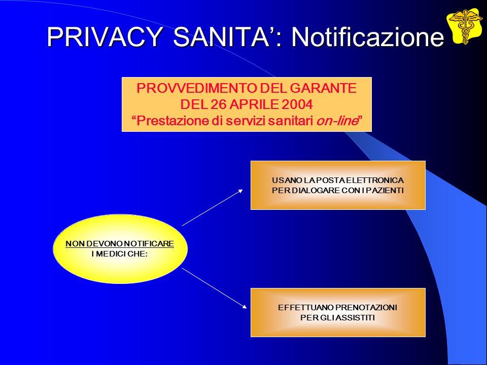 PRIVACY SANITA: Notificazione NON DEVONO NOTIFICARE I MEDICI CHE: USANO LA POSTA ELETTRONICA PER DIALOGARE CON I PAZIENTI EFFETTUANO PRENOTAZIONI PER