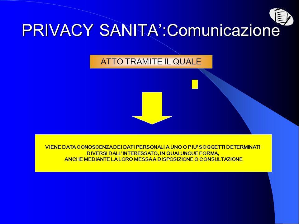 PRIVACY SANITA:Comunicazione VIENE DATA CONOSCENZA DEI DATI PERSONALI A UNO O PIU SOGGETTI DETERMINATI DIVERSI DALLINTERESSATO, IN QUALUNQUE FORMA, AN