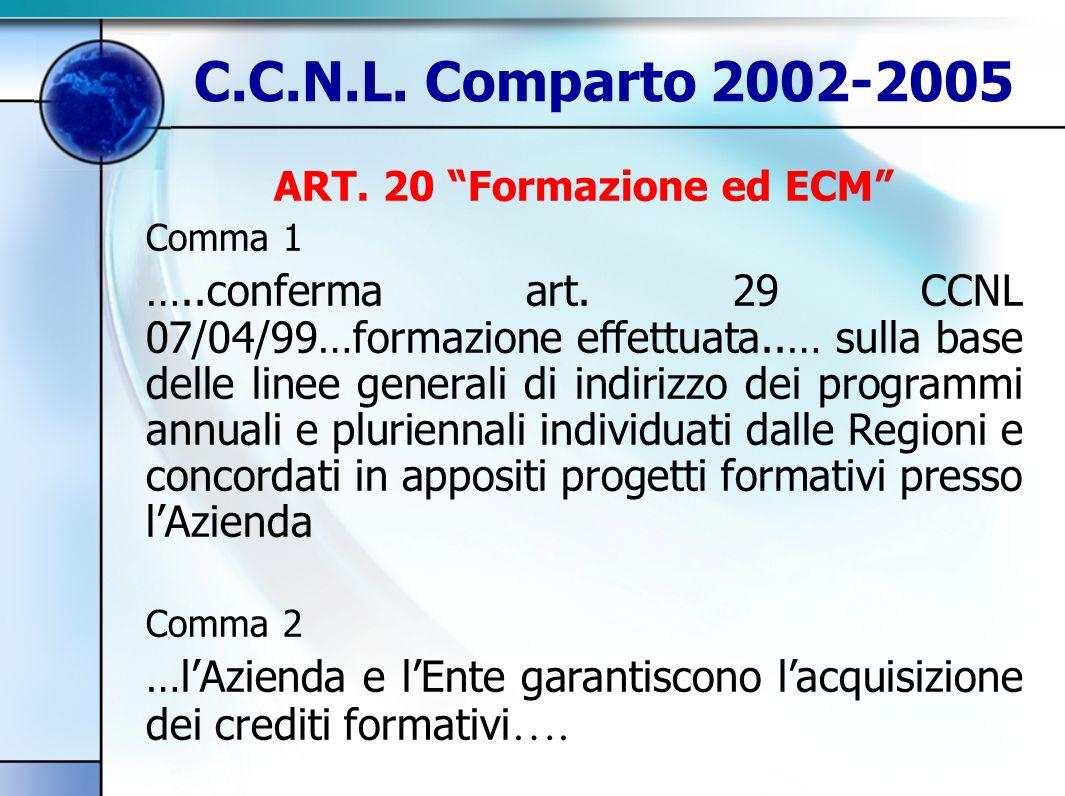 ART. 20 Formazione ed ECM Comma 1 …..conferma art.
