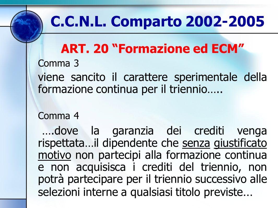 C.C.N.L.Comparto 2002-2005 ART.