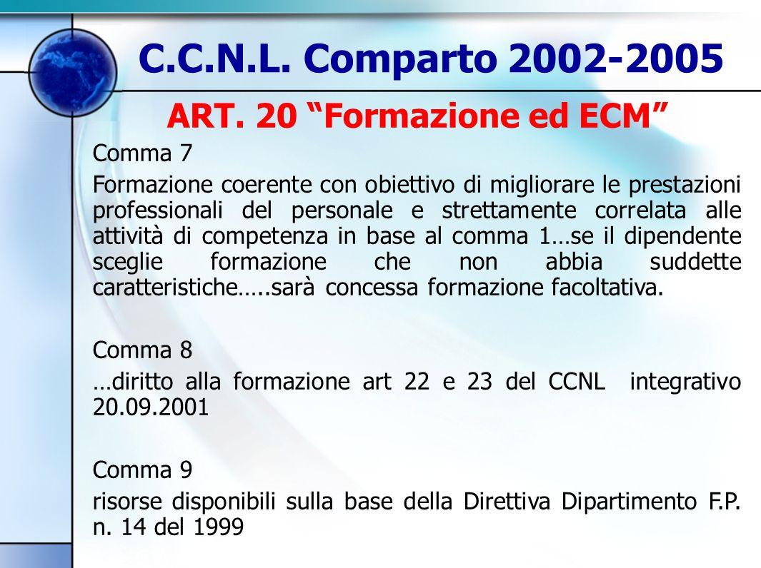 C.C.N.L. Comparto 2002-2005 ART.