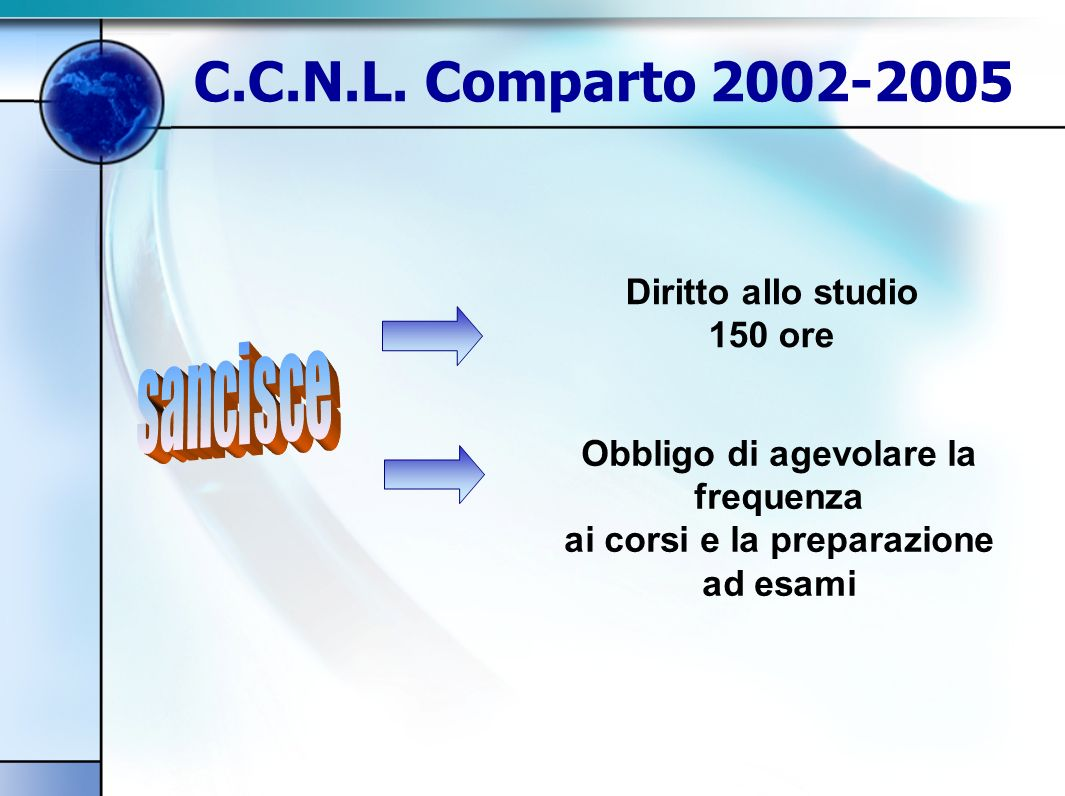 Diritto allo studio 150 ore Obbligo di agevolare la frequenza ai corsi e la preparazione ad esami C.C.N.L.