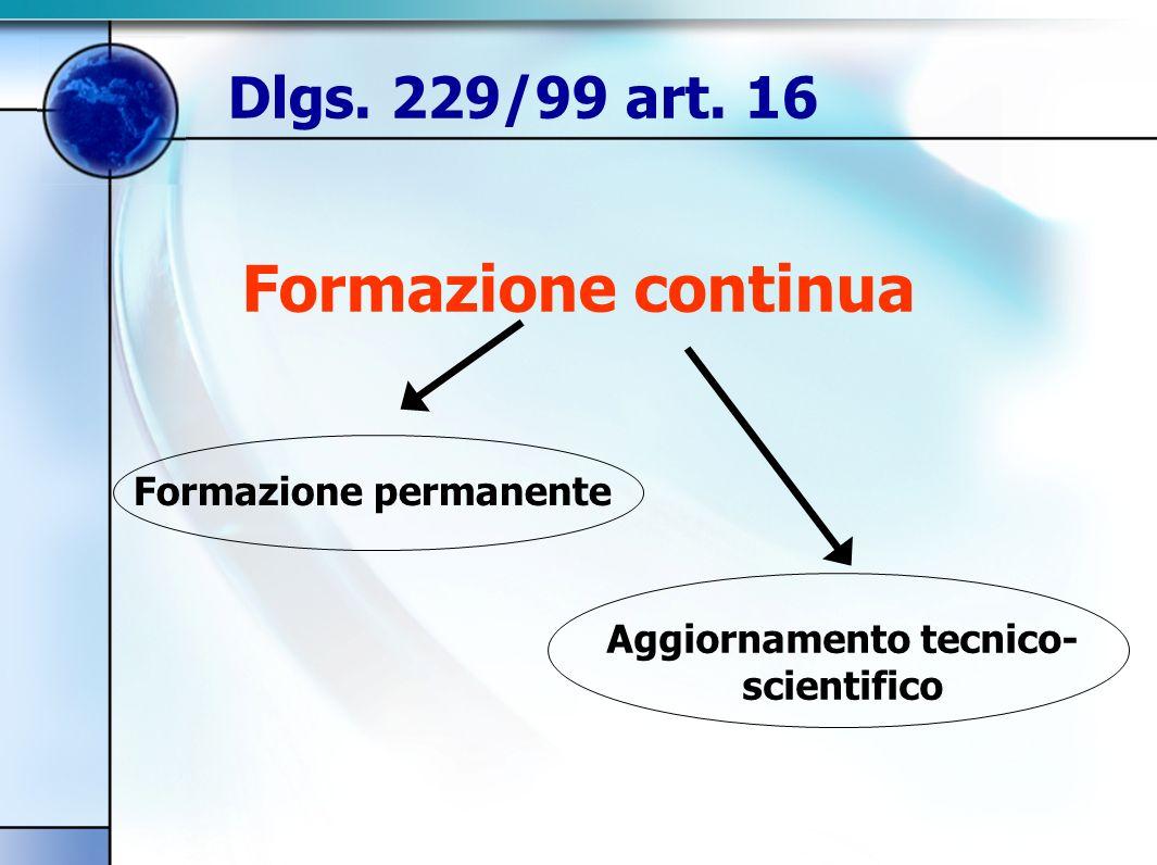 Formazione continua Aggiornamento tecnico- scientifico Formazione permanente Dlgs. 229/99 art. 16