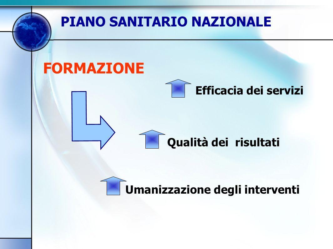 PIANO SANITARIO NAZIONALE FORMAZIONE Efficacia dei servizi Qualità dei risultati Umanizzazione degli interventi