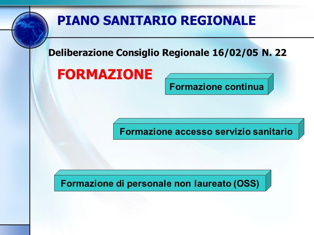 FORMAZIONE Deliberazione Consiglio Regionale 16/02/05 N.