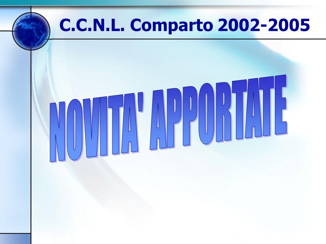 C.C.N.L. Comparto 2002-2005