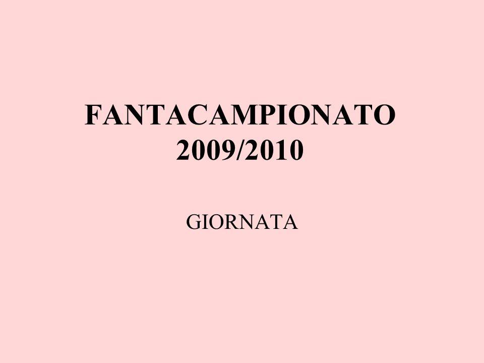 FANTACAMPIONATO 2009/2010 GIORNATA