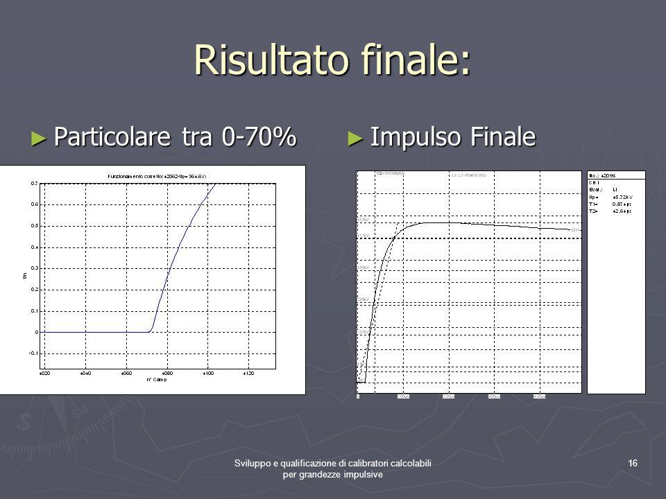 Sviluppo e qualificazione di calibratori calcolabili per grandezze impulsive 16 Risultato finale: Particolare tra 0-70% Particolare tra 0-70% Impulso