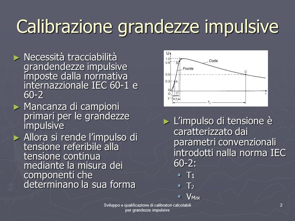 Sviluppo e qualificazione di calibratori calcolabili per grandezze impulsive 2 Calibrazione grandezze impulsive Necessità tracciabilità grandendezze i