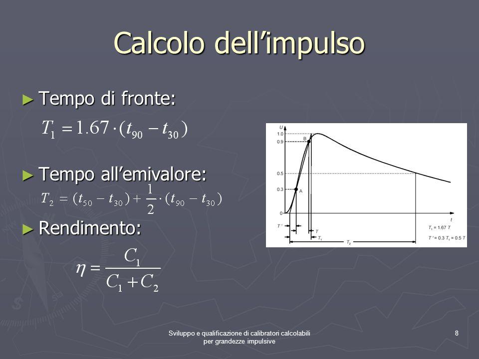 Sviluppo e qualificazione di calibratori calcolabili per grandezze impulsive 8 Calcolo dellimpulso Tempo di fronte: Tempo di fronte: Tempo allemivalor