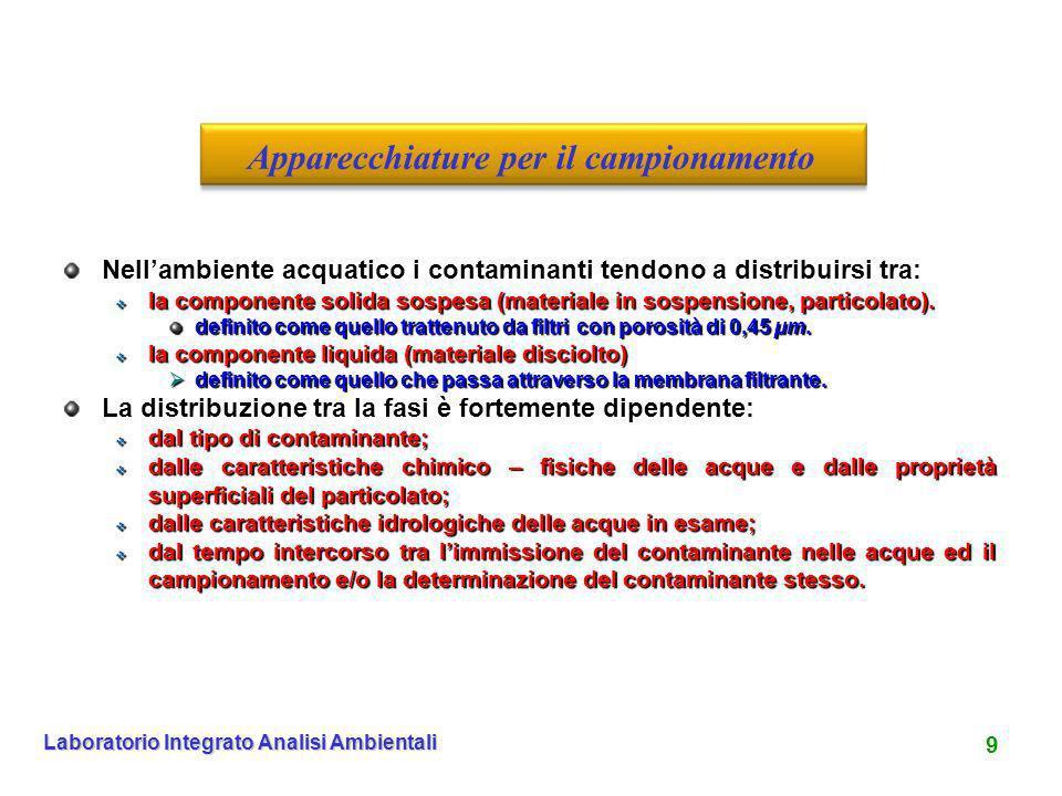 9 Laboratorio Integrato Analisi Ambientali Nellambiente acquatico i contaminanti tendono a distribuirsi tra: la componente solida sospesa (materiale i