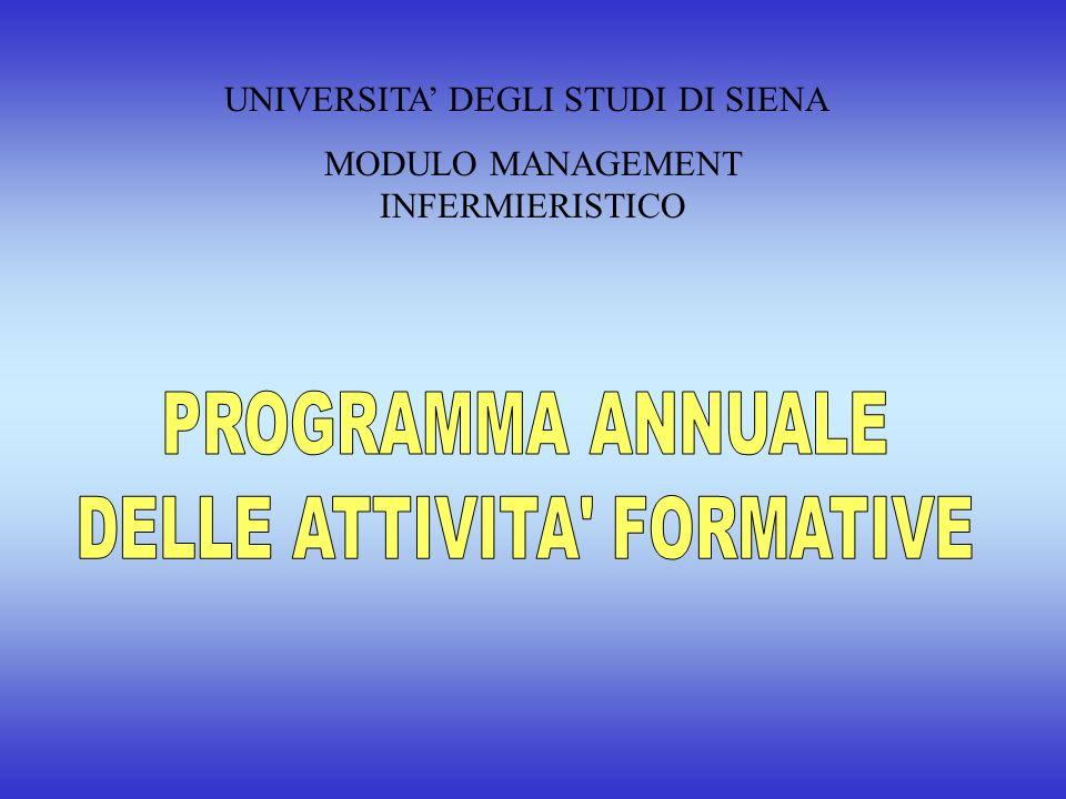 UNIVERSITA DEGLI STUDI DI SIENA MODULO MANAGEMENT INFERMIERISTICO