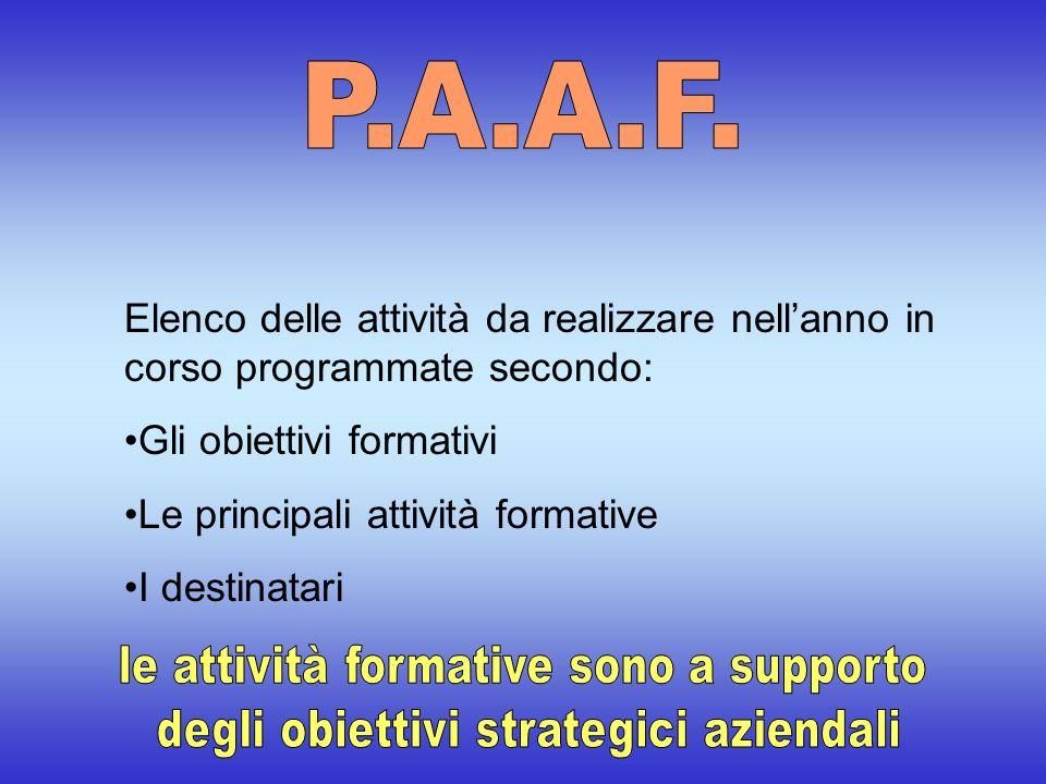 Elenco delle attività da realizzare nellanno in corso programmate secondo: Gli obiettivi formativi Le principali attività formative I destinatari