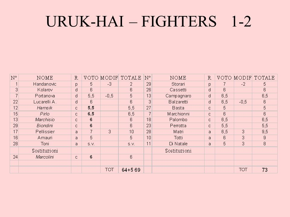 URUK-HAI – FIGHTERS 1-2