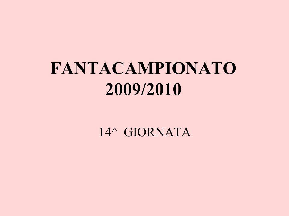 FANTACAMPIONATO 2009/2010 14^ GIORNATA
