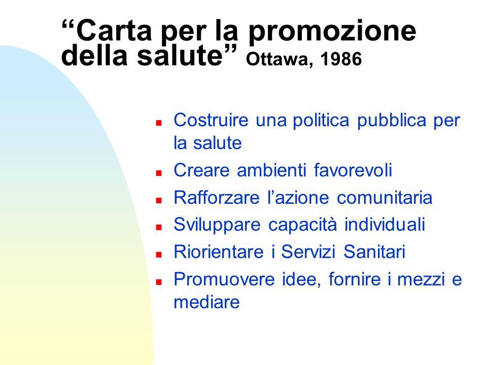 Carta per la promozione della salute Ottawa, 1986 n Costruire una politica pubblica per la salute n Creare ambienti favorevoli n Rafforzare lazione co