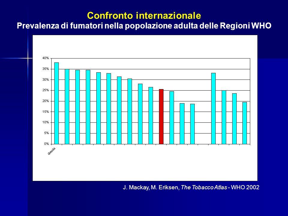 Confronto internazionale Prevalenza di fumatori nella popolazione adulta delle Regioni WHO J. Mackay, M. Eriksen, The Tobacco Atlas - WHO 2002