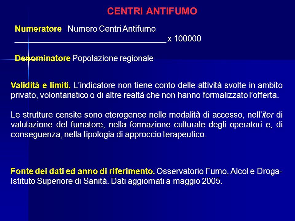 CENTRI ANTIFUMO Numeratore Numero Centri Antifumo _________________________________ x 100000 Denominatore Popolazione regionale Validità e limiti. Lin