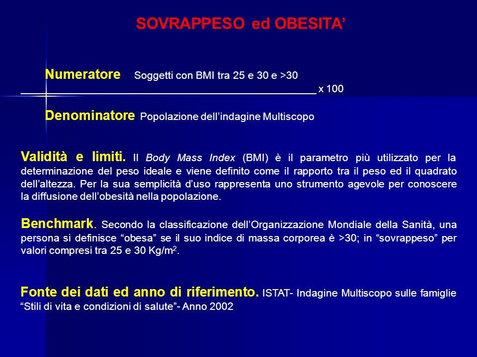 Numeratore Soggetti con BMI tra 25 e 30 e >30 __________________________________________________ x 100 Denominatore Popolazione dellindagine Multiscop