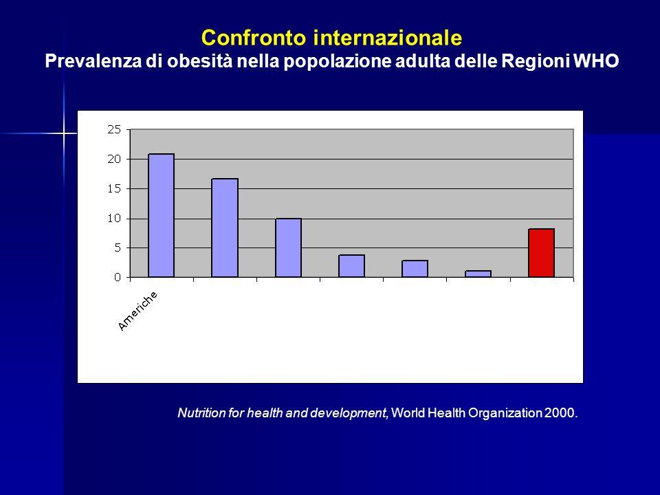 Confronto internazionale Prevalenza di obesità nella popolazione adulta delle Regioni WHO Nutrition for health and development, World Health Organizat