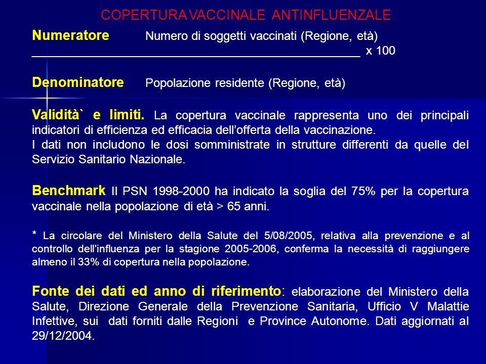 COPERTURA VACCINALE ANTINFLUENZALE Numeratore Numero di soggetti vaccinati (Regione, età) _________________________________________________ x 100 Deno