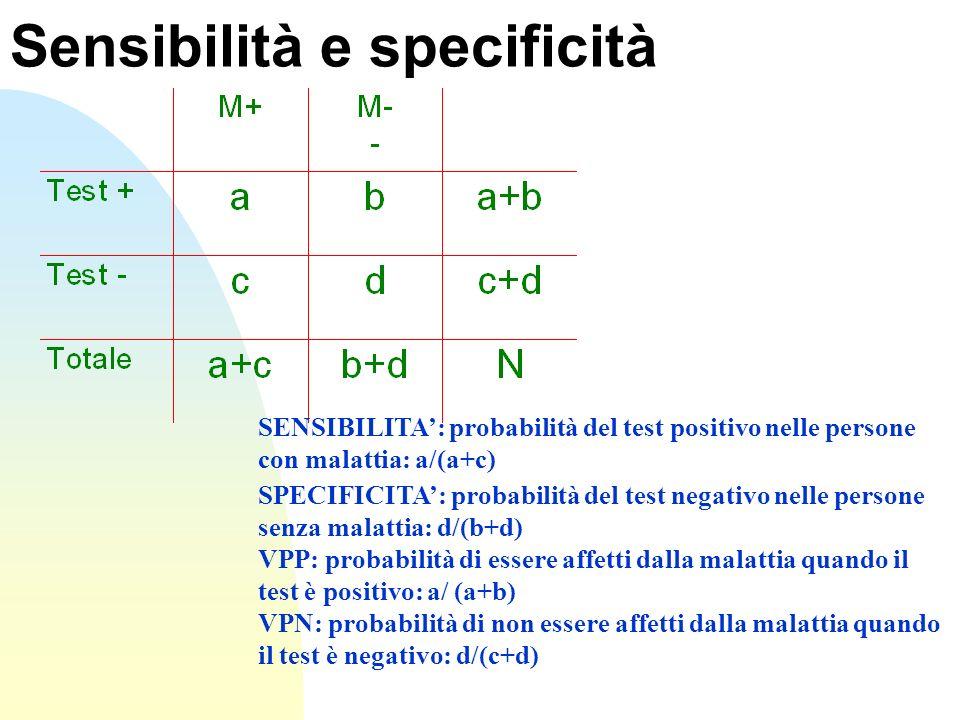 Sensibilità e specificità SENSIBILITA: probabilità del test positivo nelle persone con malattia: a/(a+c) SPECIFICITA: probabilità del test negativo ne