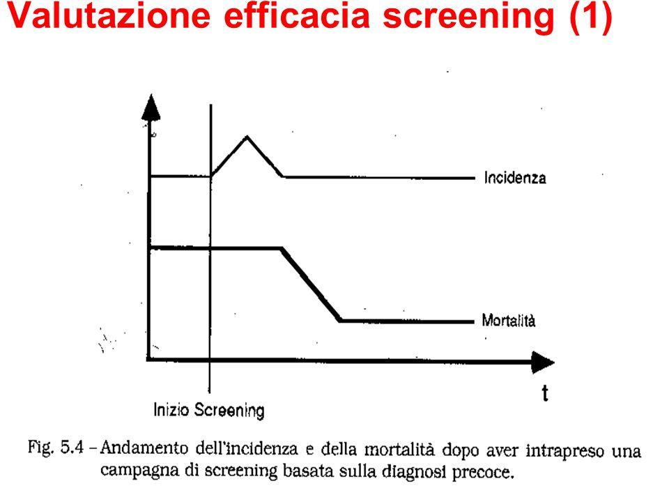 Valutazione efficacia screening (1)