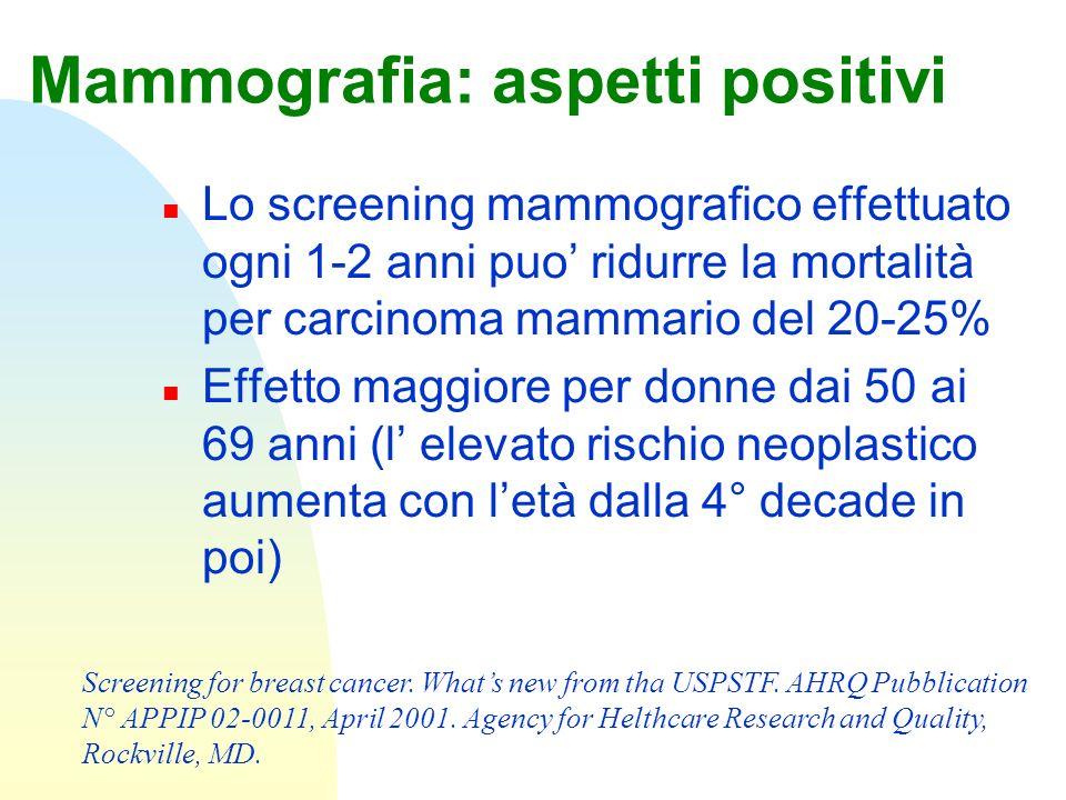 Mammografia: aspetti positivi n Lo screening mammografico effettuato ogni 1-2 anni puo ridurre la mortalità per carcinoma mammario del 20-25% n Effett