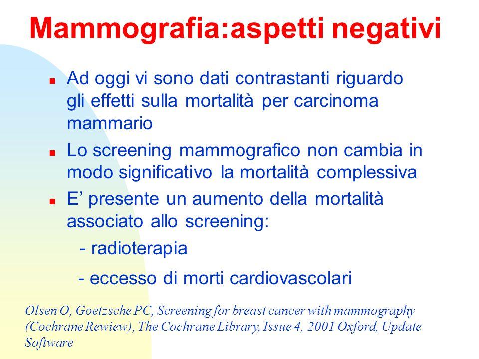 Mammografia:aspetti negativi n Ad oggi vi sono dati contrastanti riguardo gli effetti sulla mortalità per carcinoma mammario n Lo screening mammografi